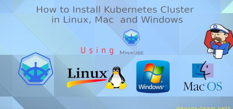 How to Install Kubernetes using Minikube Linux, Mac and Windows